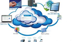 Thông báo Nâng cấp phiên bản phần mềm ACMan 9.1/Online